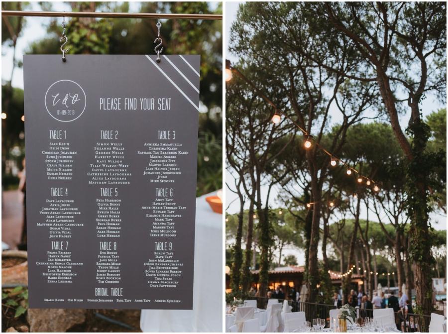 Destination wedding en la Costa Brava Spain Sitting Plan